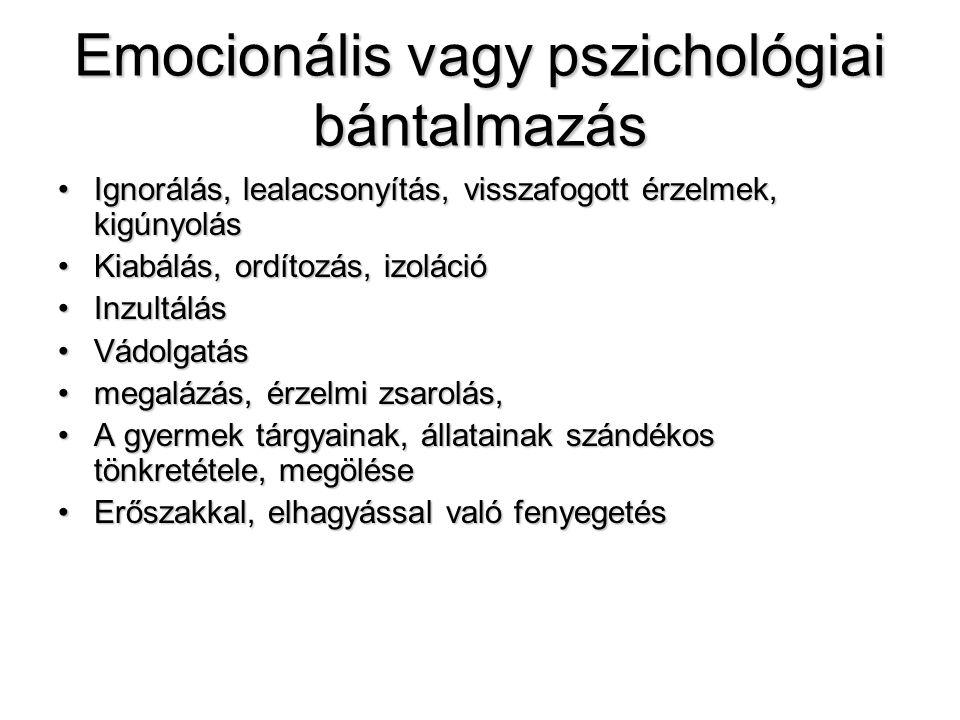 Emocionális vagy pszichológiai bántalmazás