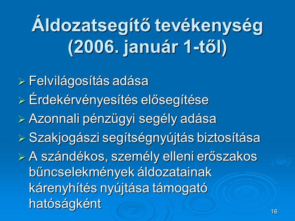 Áldozatsegítő tevékenység (2006. január 1-től)
