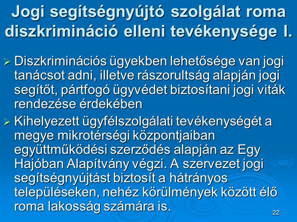 Jogi segítségnyújtó szolgálat roma diszkrimináció elleni tevékenysége I.