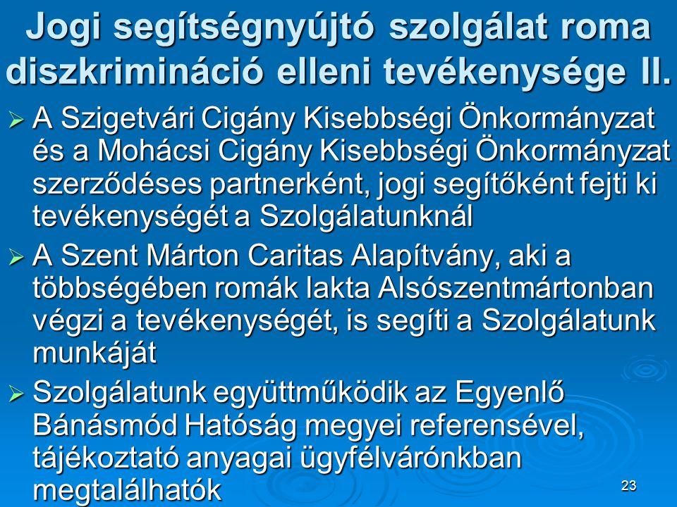 Jogi segítségnyújtó szolgálat roma diszkrimináció elleni tevékenysége II.