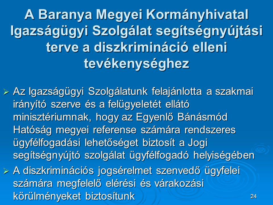 A Baranya Megyei Kormányhivatal Igazságügyi Szolgálat segítségnyújtási terve a diszkrimináció elleni tevékenységhez