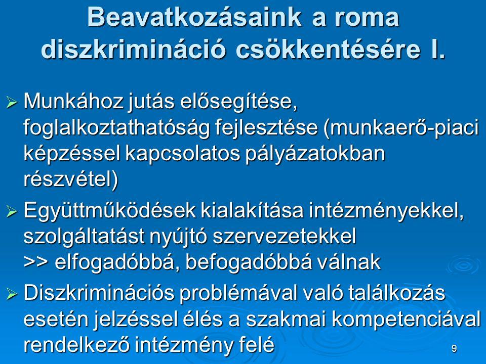 Beavatkozásaink a roma diszkrimináció csökkentésére I.