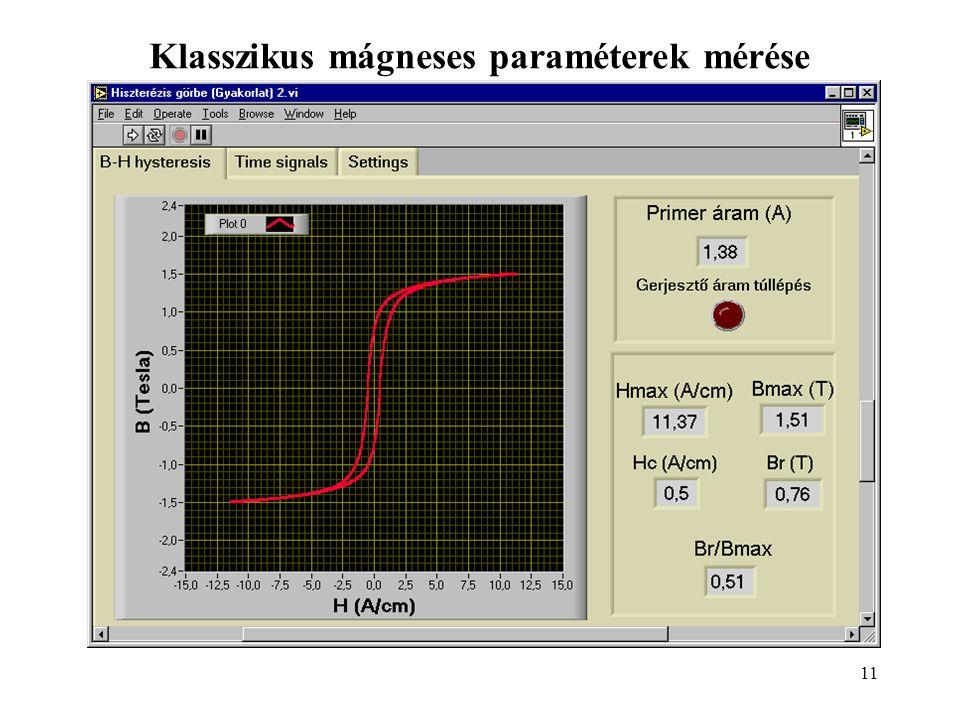 Klasszikus mágneses paraméterek mérése