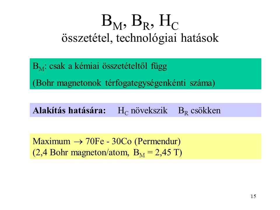 BM, BR, HC összetétel, technológiai hatások