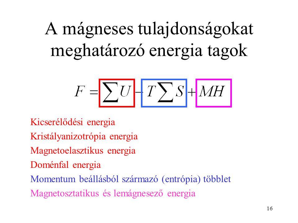 A mágneses tulajdonságokat meghatározó energia tagok