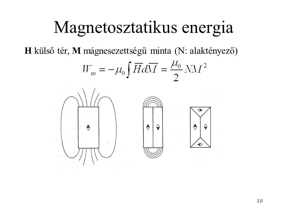 Magnetosztatikus energia