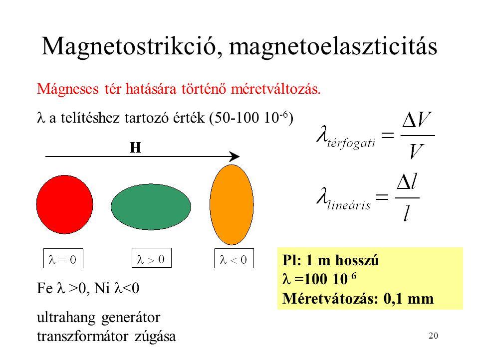 Magnetostrikció, magnetoelaszticitás