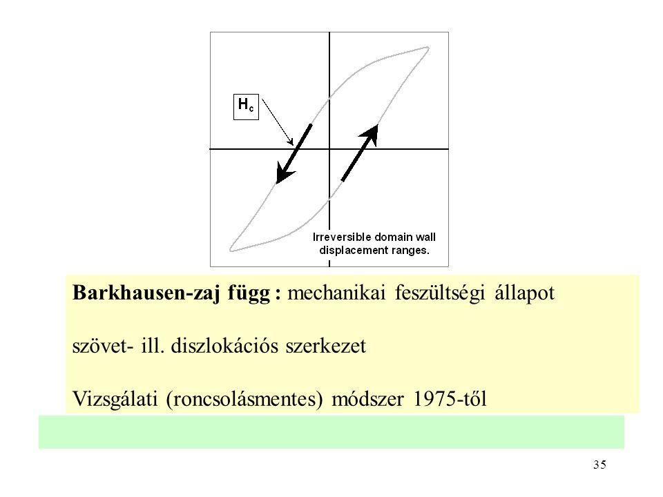Barkhausen-zaj függ : mechanikai feszültségi állapot
