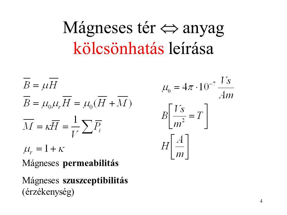 Mágneses tér  anyag kölcsönhatás leírása