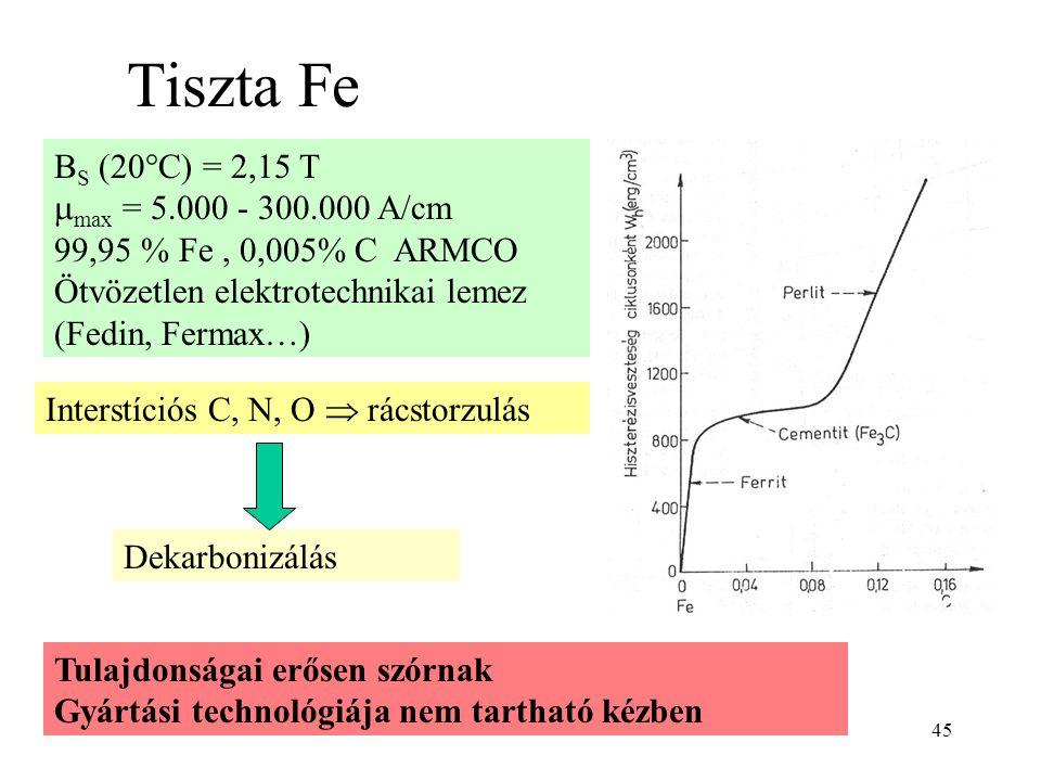 Tiszta Fe BS (20°C) = 2,15 T max = 5.000 - 300.000 A/cm