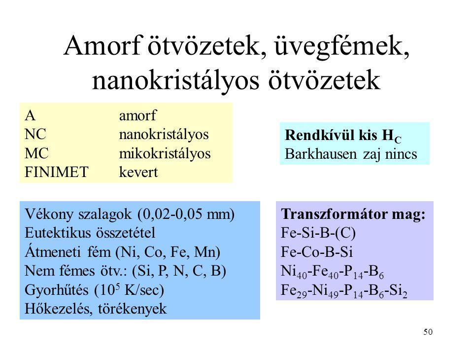 Amorf ötvözetek, üvegfémek, nanokristályos ötvözetek