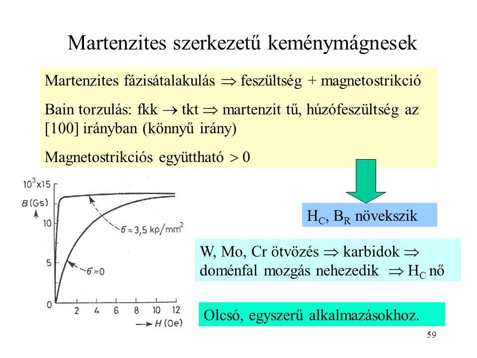 Martenzites szerkezetű keménymágnesek