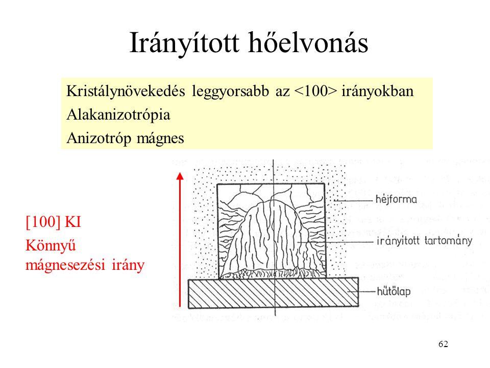 Irányított hőelvonás Kristálynövekedés leggyorsabb az <100> irányokban. Alakanizotrópia. Anizotróp mágnes.