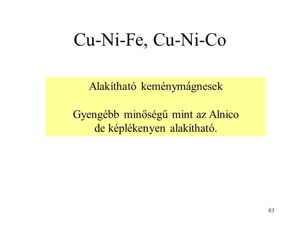 Cu-Ni-Fe, Cu-Ni-Co Alakítható keménymágnesek