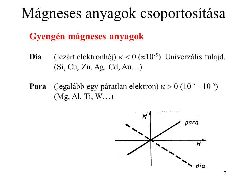 Mágneses anyagok csoportosítása