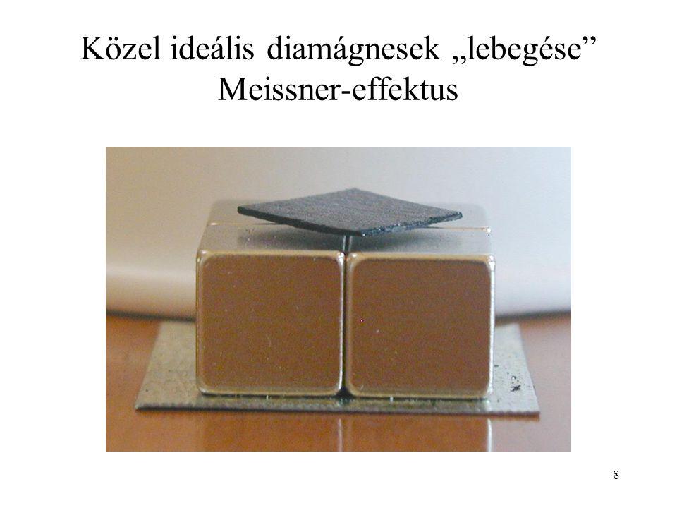 """Közel ideális diamágnesek """"lebegése Meissner-effektus"""