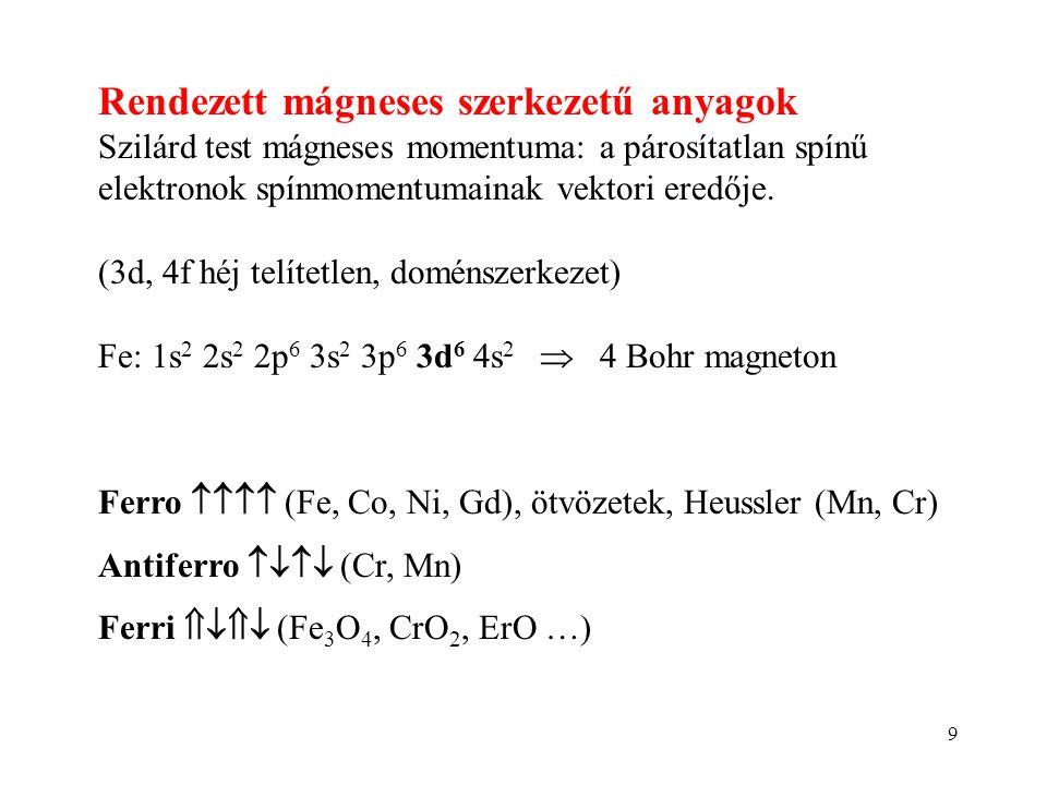 Rendezett mágneses szerkezetű anyagok