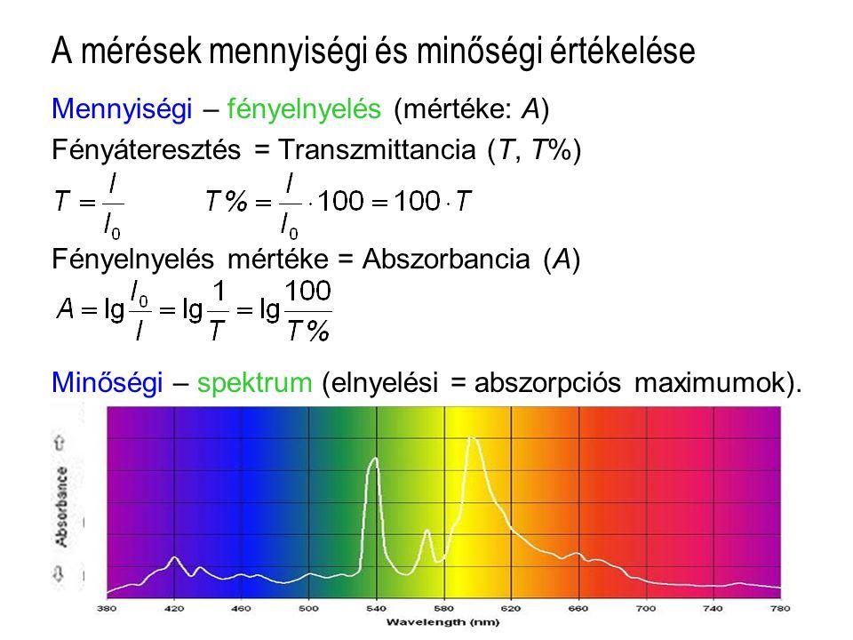 A mérések mennyiségi és minőségi értékelése
