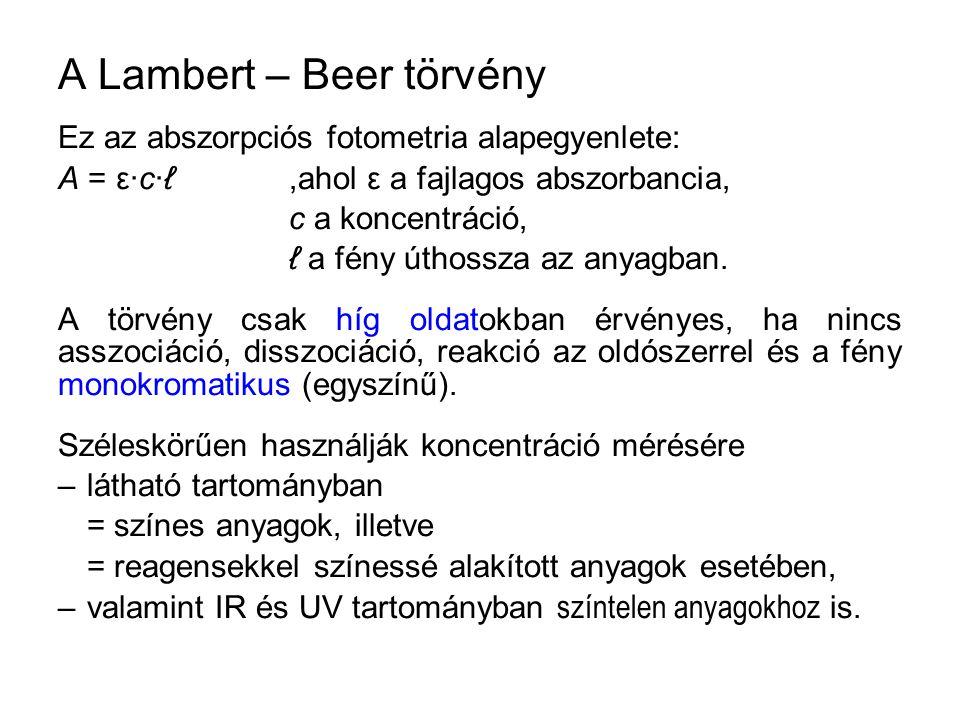 A Lambert – Beer törvény