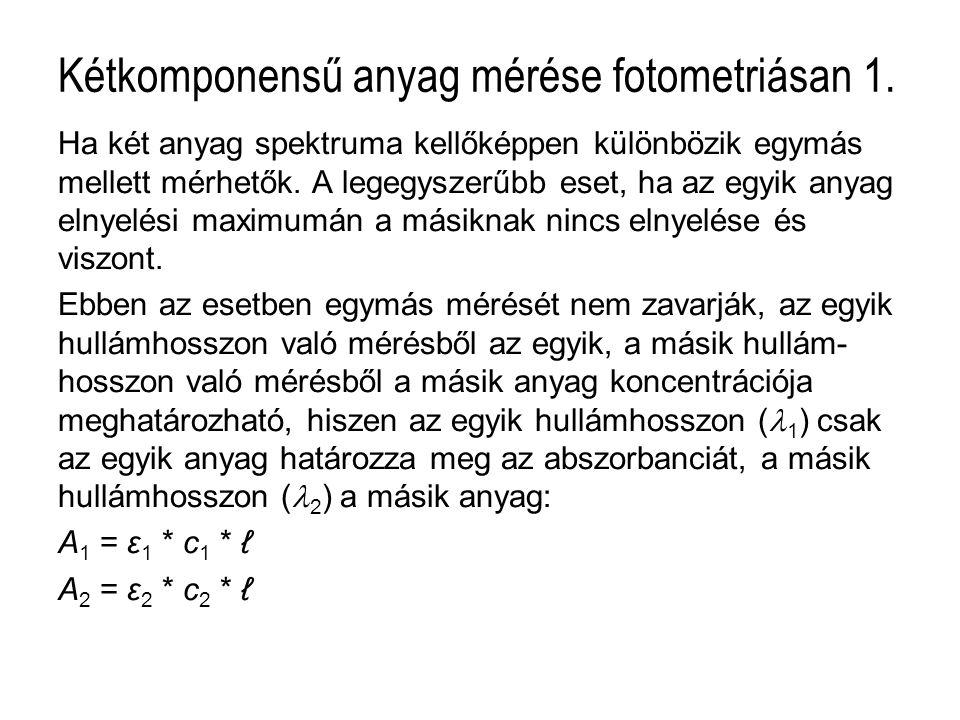 Kétkomponensű anyag mérése fotometriásan 1.