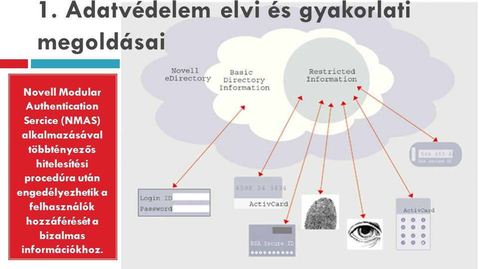 1. Adatvédelem elvi és gyakorlati megoldásai