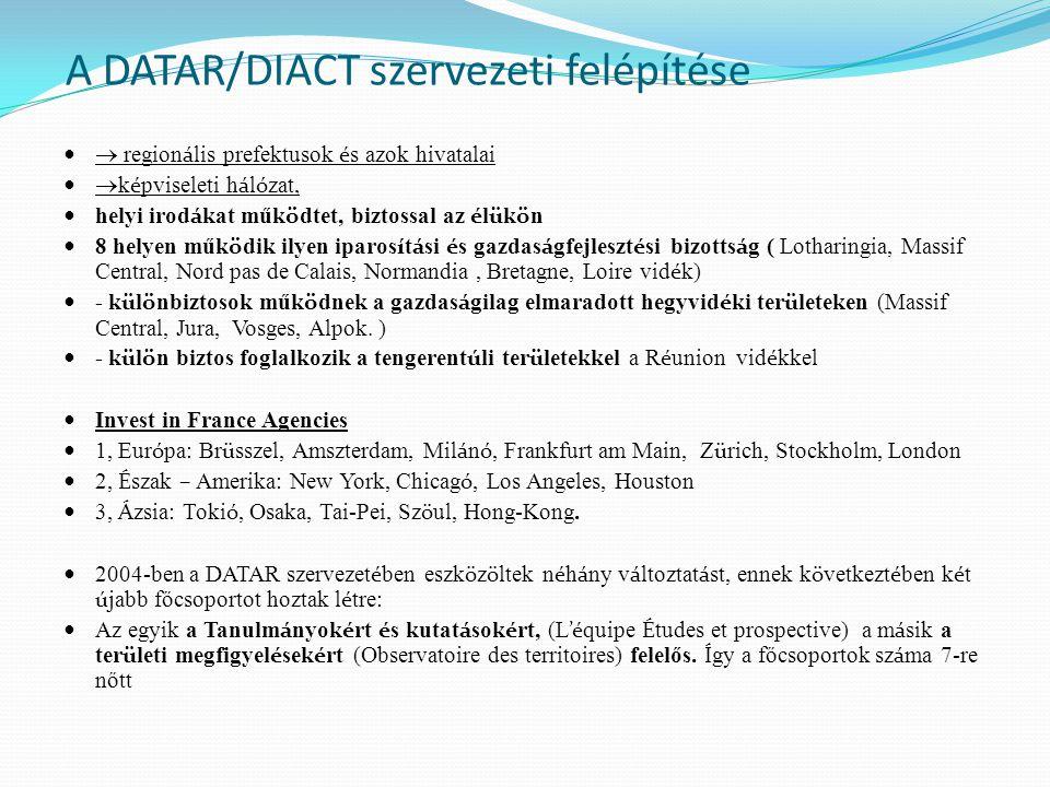 A DATAR/DIACT szervezeti felépítése