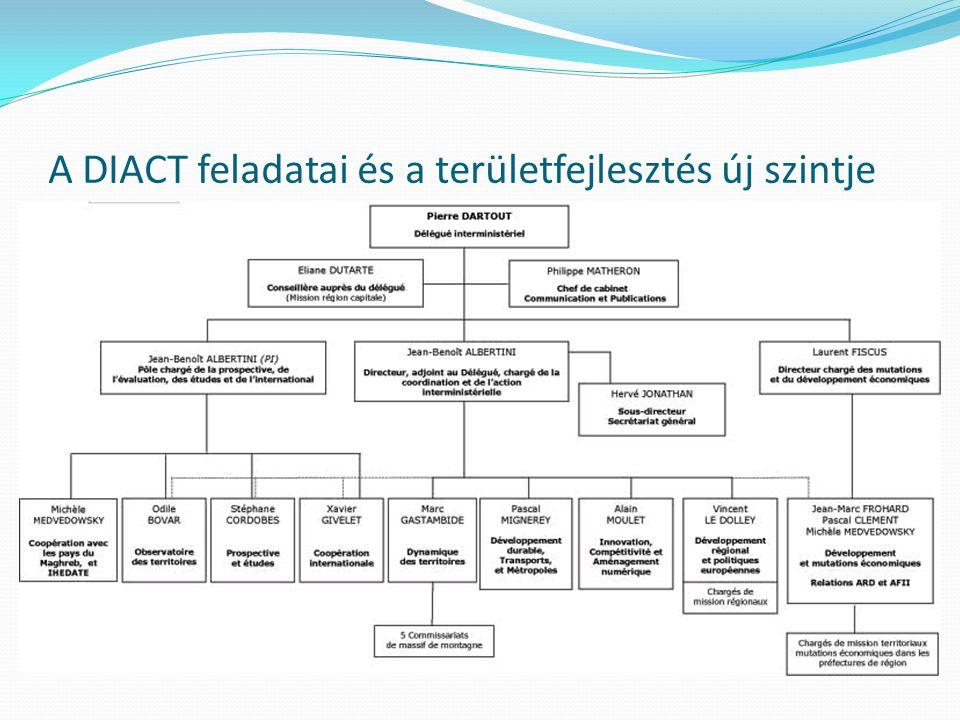 A DIACT feladatai és a területfejlesztés új szintje