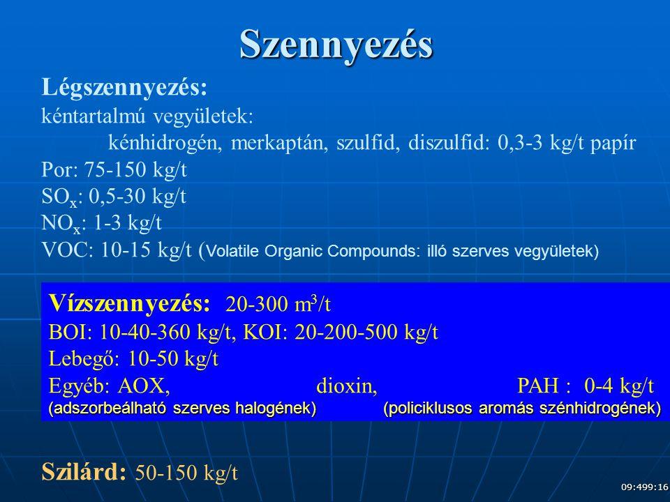 Szennyezés Légszennyezés: Vízszennyezés: 20-300 m3/t