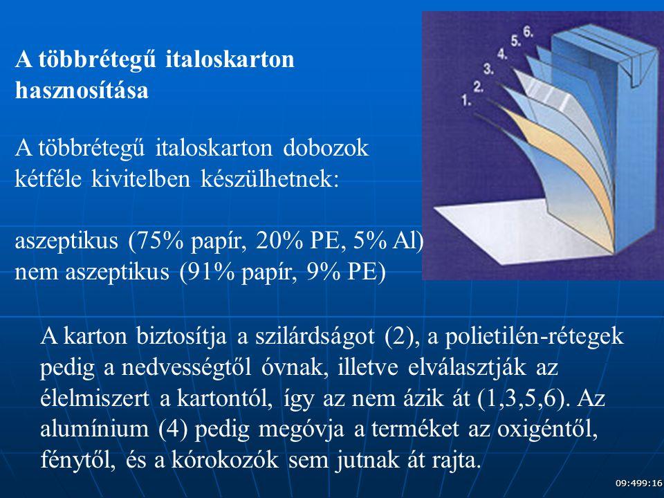 aszeptikus (75% papír, 20% PE, 5% Al)