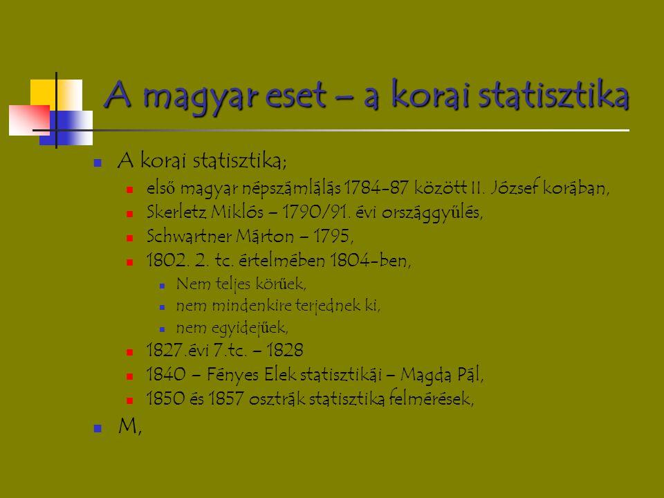 A magyar eset – a korai statisztika