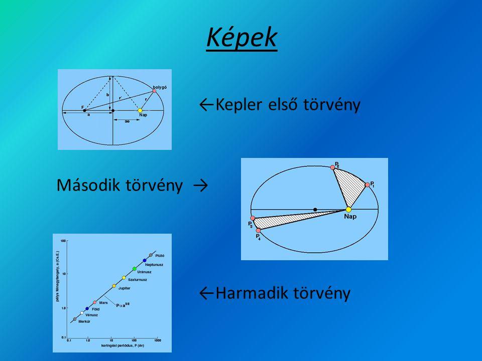 Képek Kepler első törvény Második törvény → Harmadik törvény