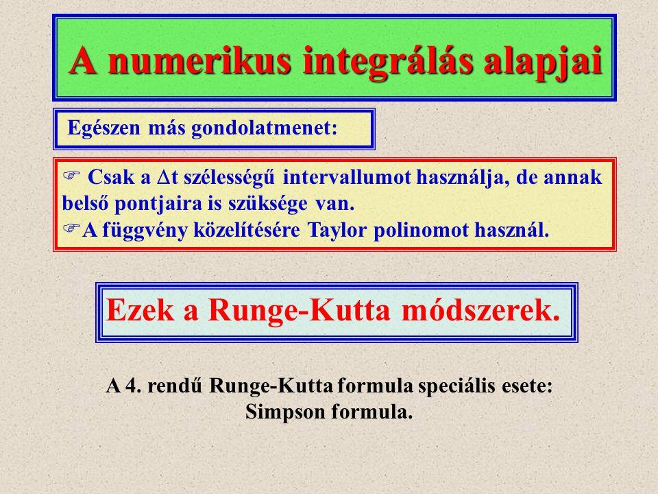 A numerikus integrálás alapjai