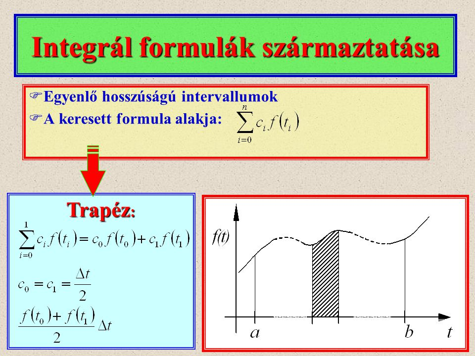 Integrál formulák származtatása