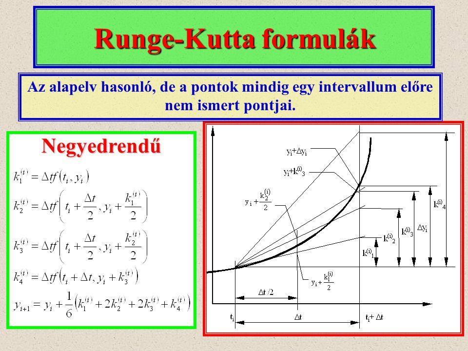Runge-Kutta formulák Negyedrendű