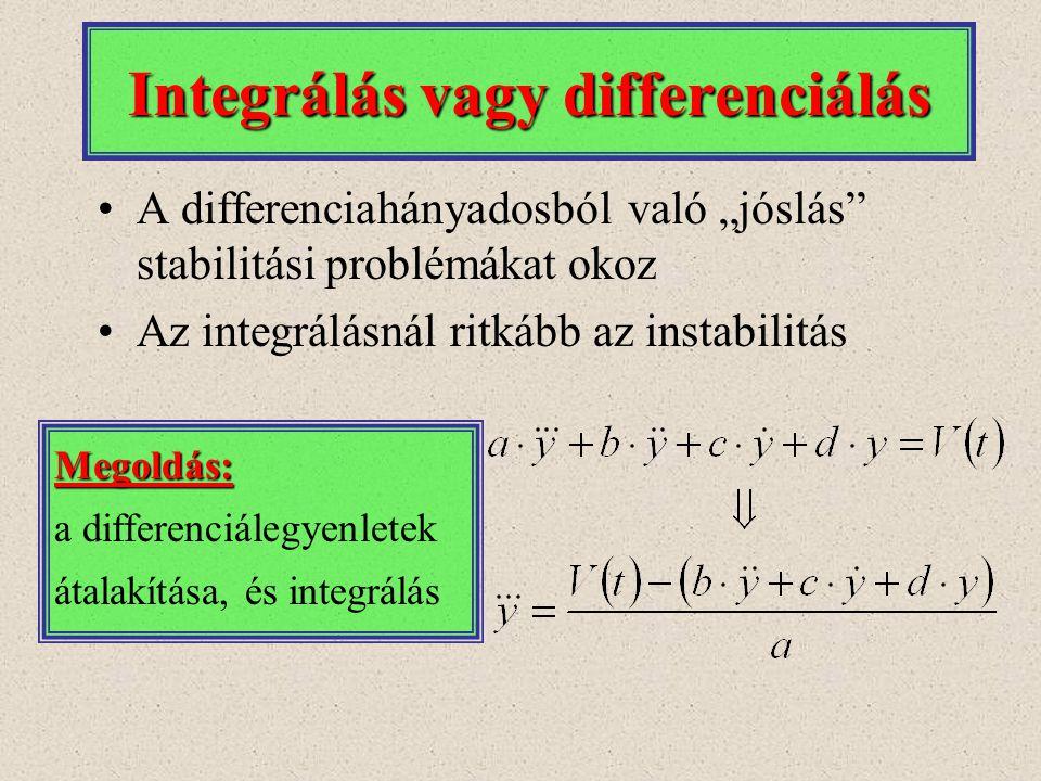 Integrálás vagy differenciálás