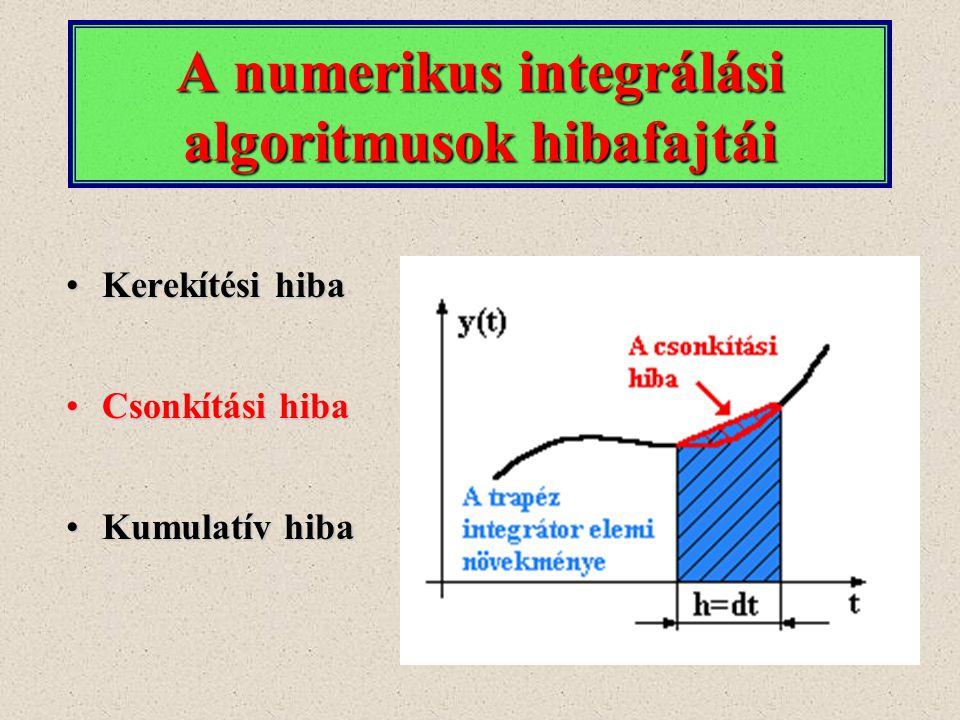 A numerikus integrálási algoritmusok hibafajtái