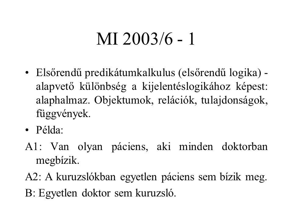 MI 2003/6 - 1
