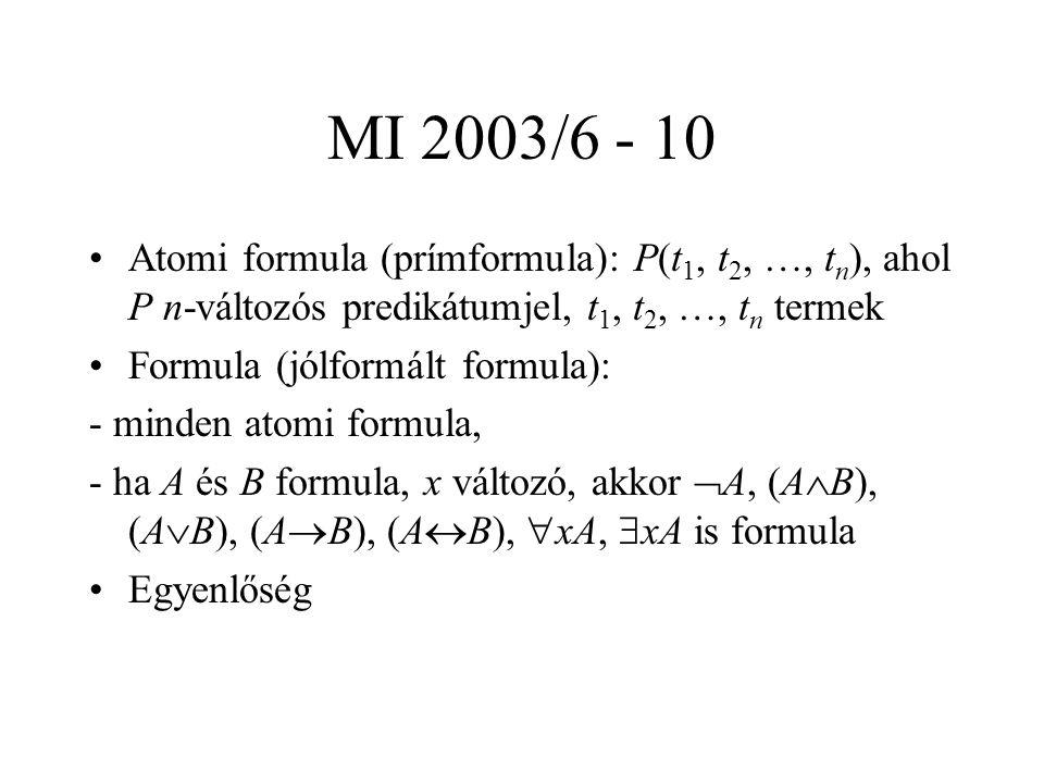 MI 2003/6 - 10 Atomi formula (prímformula): P(t1, t2, …, tn), ahol P n-változós predikátumjel, t1, t2, …, tn termek.