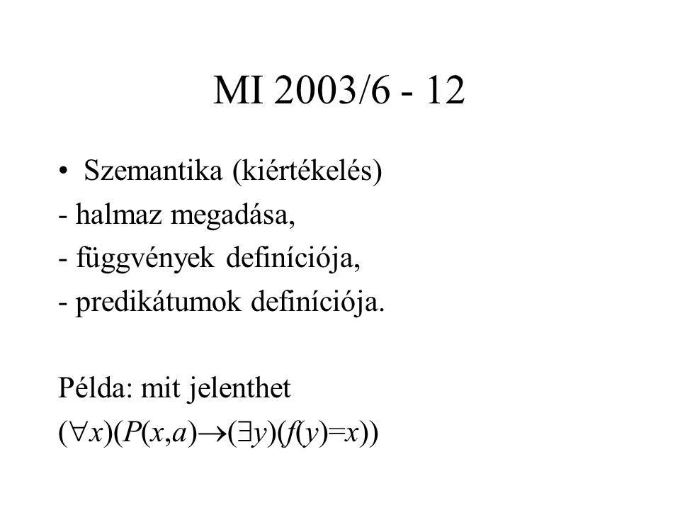 MI 2003/6 - 12 Szemantika (kiértékelés) - halmaz megadása,