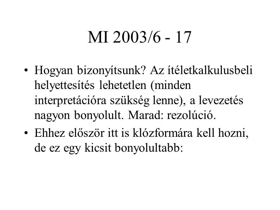 MI 2003/6 - 17