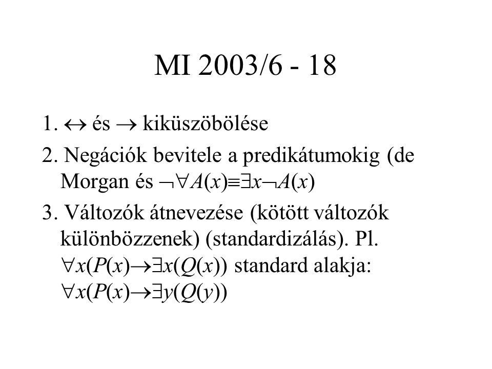 MI 2003/6 - 18 1.  és  kiküszöbölése