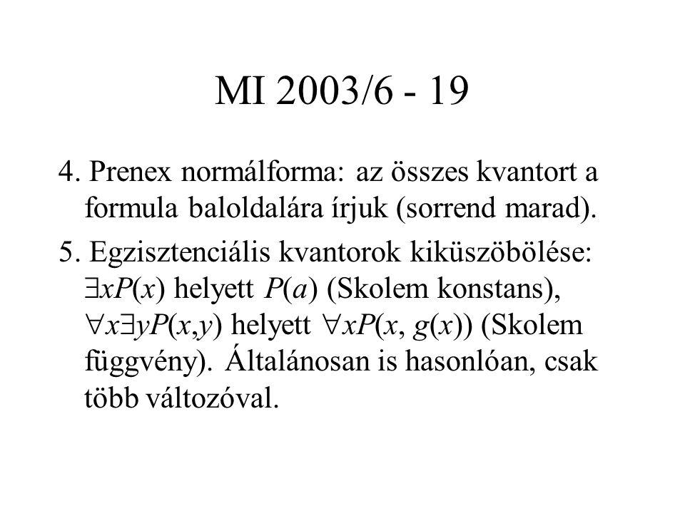 MI 2003/6 - 19 4. Prenex normálforma: az összes kvantort a formula baloldalára írjuk (sorrend marad).