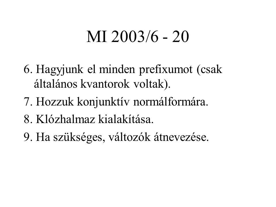 MI 2003/6 - 20 6. Hagyjunk el minden prefixumot (csak általános kvantorok voltak). 7. Hozzuk konjunktív normálformára.
