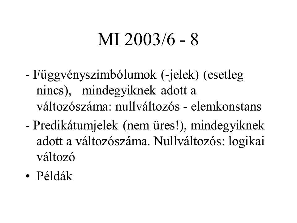 MI 2003/6 - 8 - Függvényszimbólumok (-jelek) (esetleg nincs), mindegyiknek adott a változószáma: nullváltozós - elemkonstans.