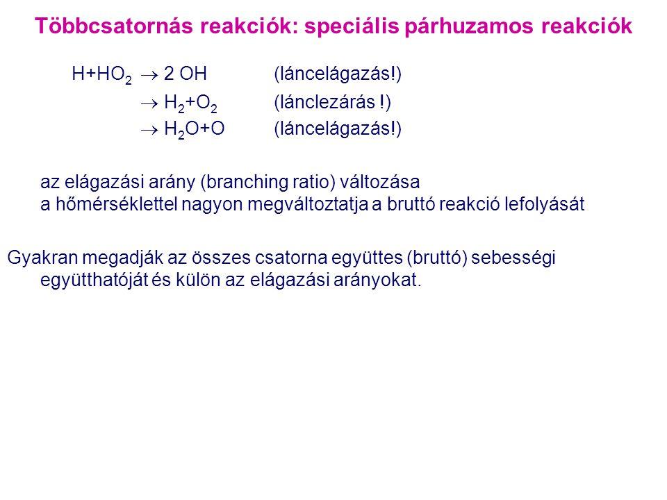 Többcsatornás reakciók: speciális párhuzamos reakciók