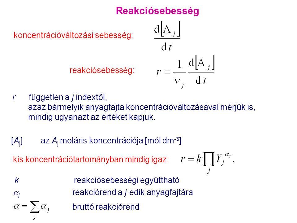 Reakciósebesség koncentrációváltozási sebesség: reakciósebesség: