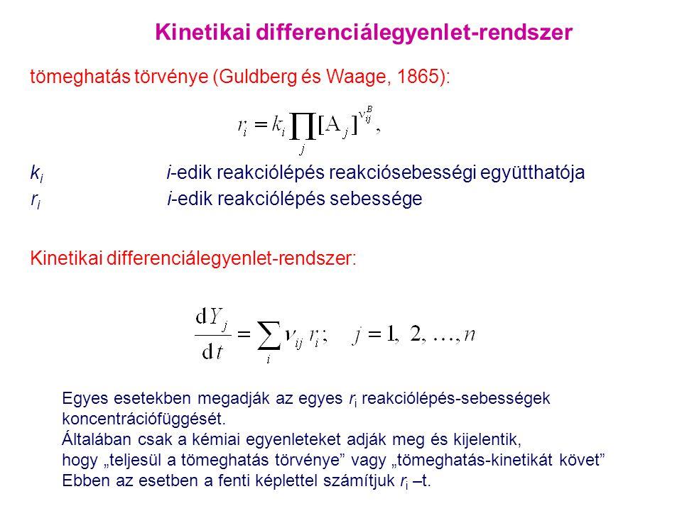 Kinetikai differenciálegyenlet-rendszer