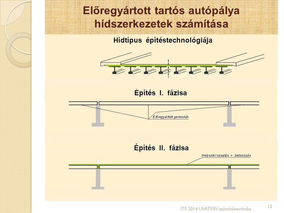 Előregyártott tartós autópálya hídszerkezetek számítása