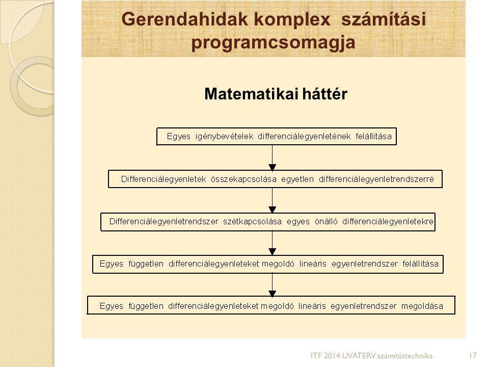 Gerendahidak komplex számítási programcsomagja