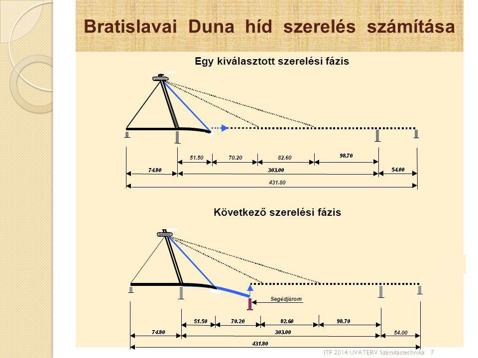 Bratislavai Duna híd szerelés számítása